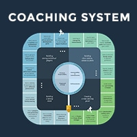 family business coaching system